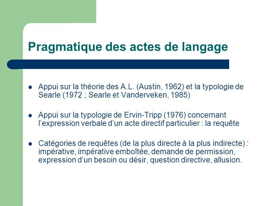 Pragmatique des actes de langage