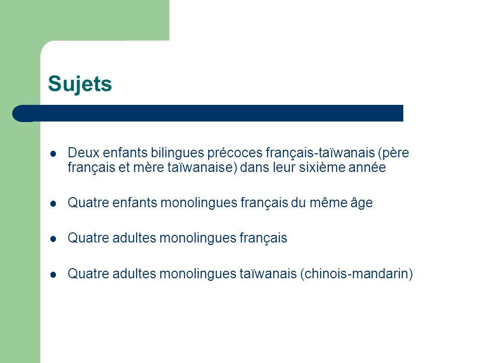 SujetsDeux enfants bilingues précoces français-taïwanais (père français et mère taïwanaise) dans leur sixième année.
