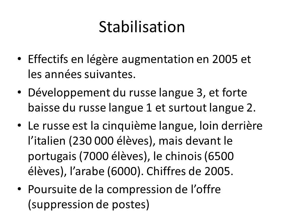 Stabilisation Effectifs en légère augmentation en 2005 et les années suivantes.