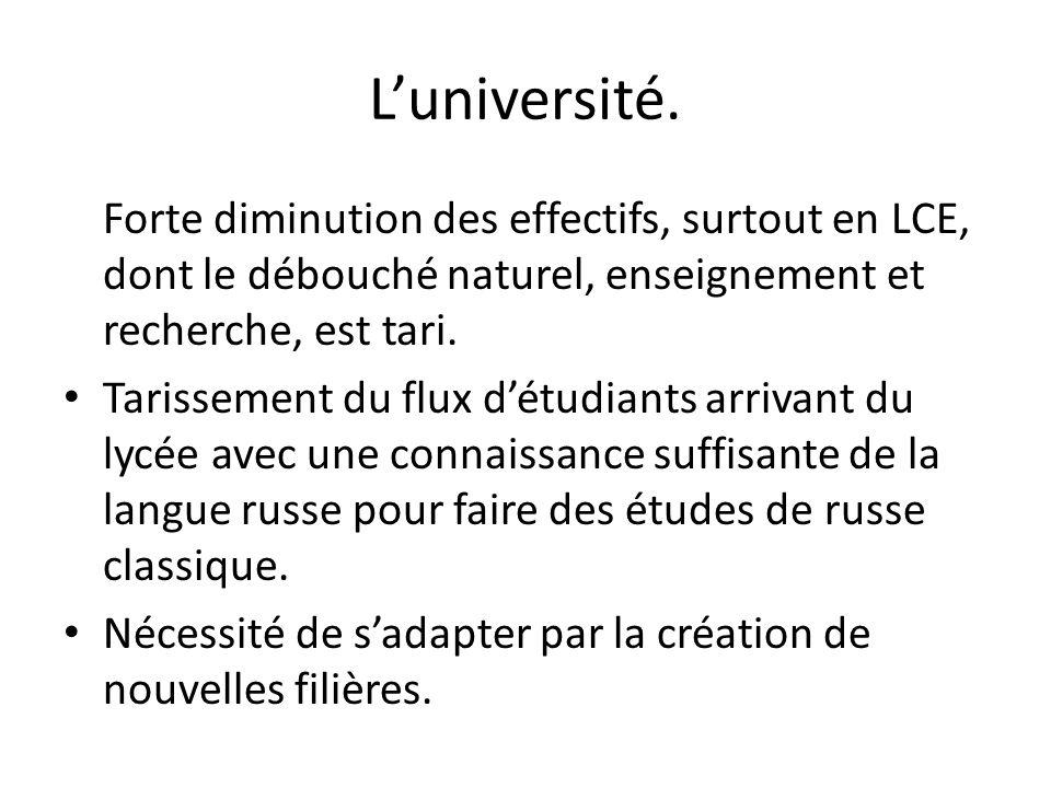 L'université. Forte diminution des effectifs, surtout en LCE, dont le débouché naturel, enseignement et recherche, est tari.