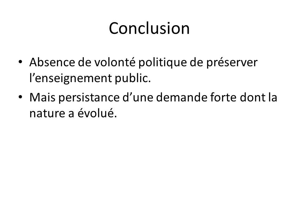 Conclusion Absence de volonté politique de préserver l'enseignement public.