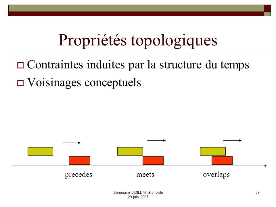 Propriétés topologiques
