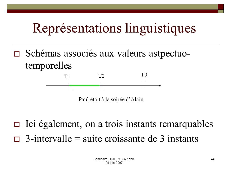 Représentations linguistiques