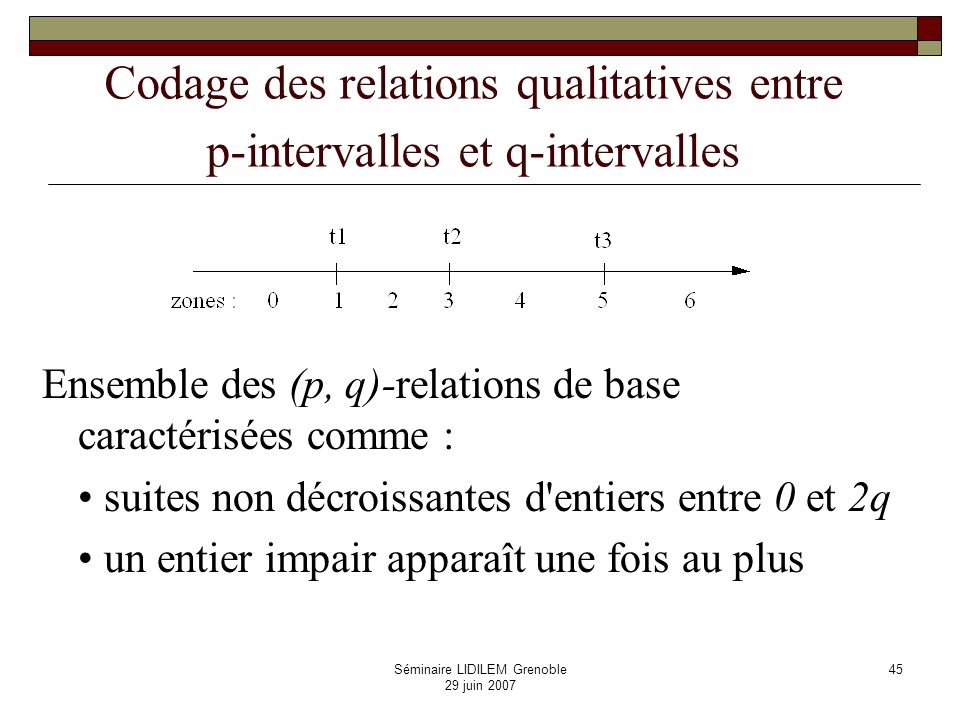 Codage des relations qualitatives entre p-intervalles et q-intervalles
