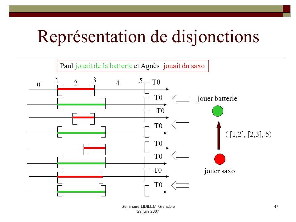 Représentation de disjonctions