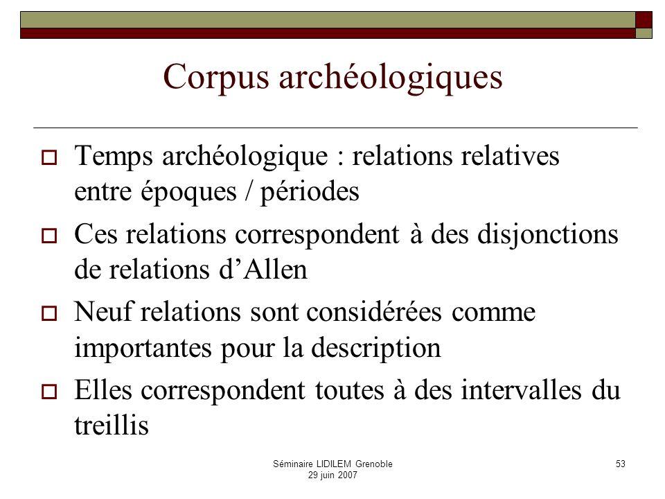 Corpus archéologiques
