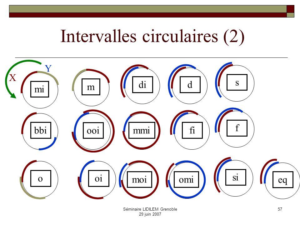 Intervalles circulaires (2)