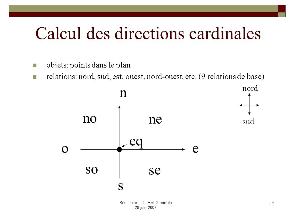 Calcul des directions cardinales