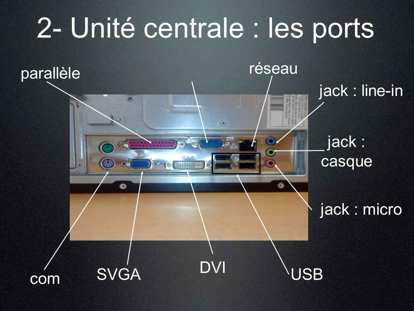 Td n virginie zampa ppt t l charger for Interieur unite centrale