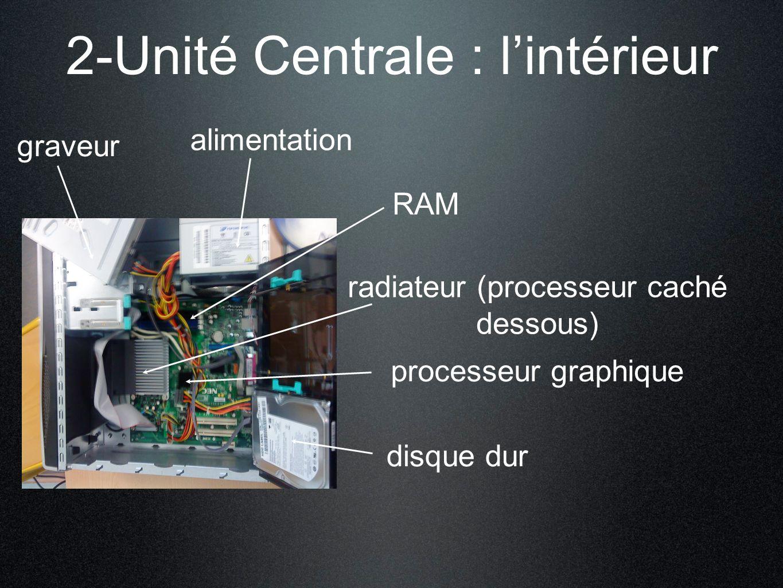 2-Unité Centrale : l'intérieur