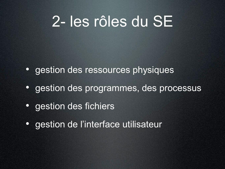 2- les rôles du SE gestion des ressources physiques