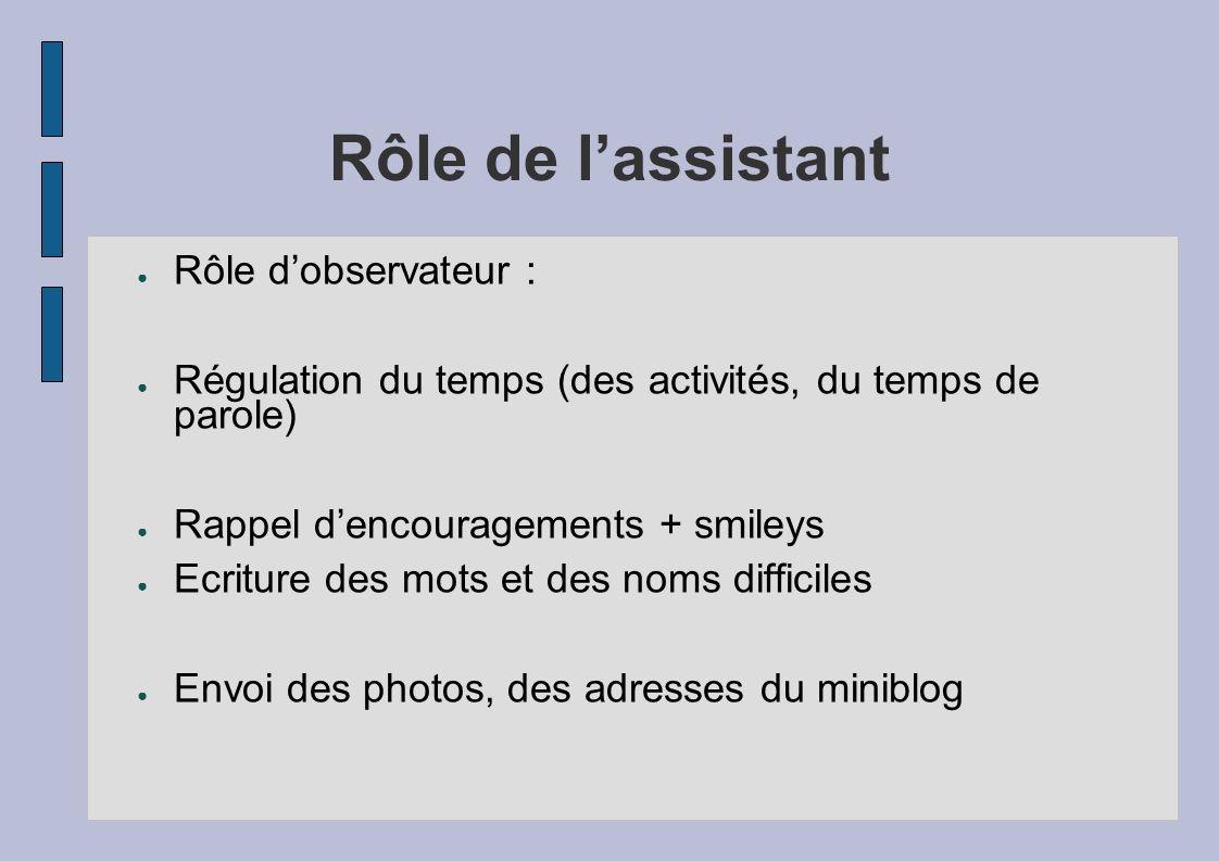Rôle de l'assistant Rôle d'observateur :