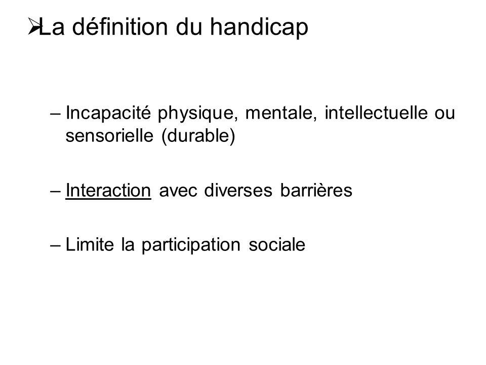 La définition du handicap