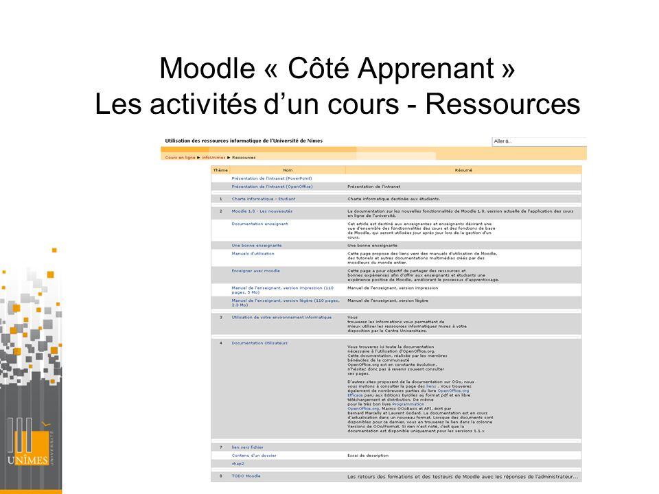 Moodle « Côté Apprenant » Les activités d'un cours - Ressources