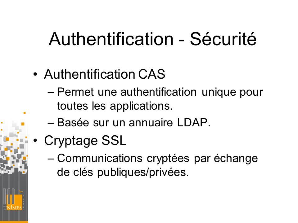 Authentification - Sécurité