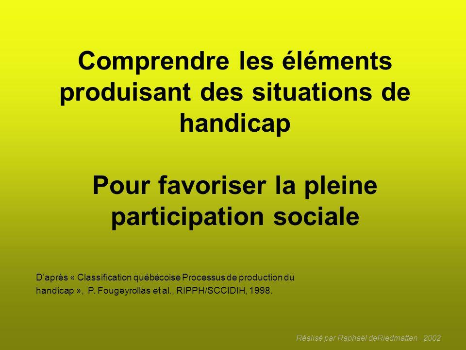 Comprendre les éléments produisant des situations de handicap Pour favoriser la pleine participation sociale