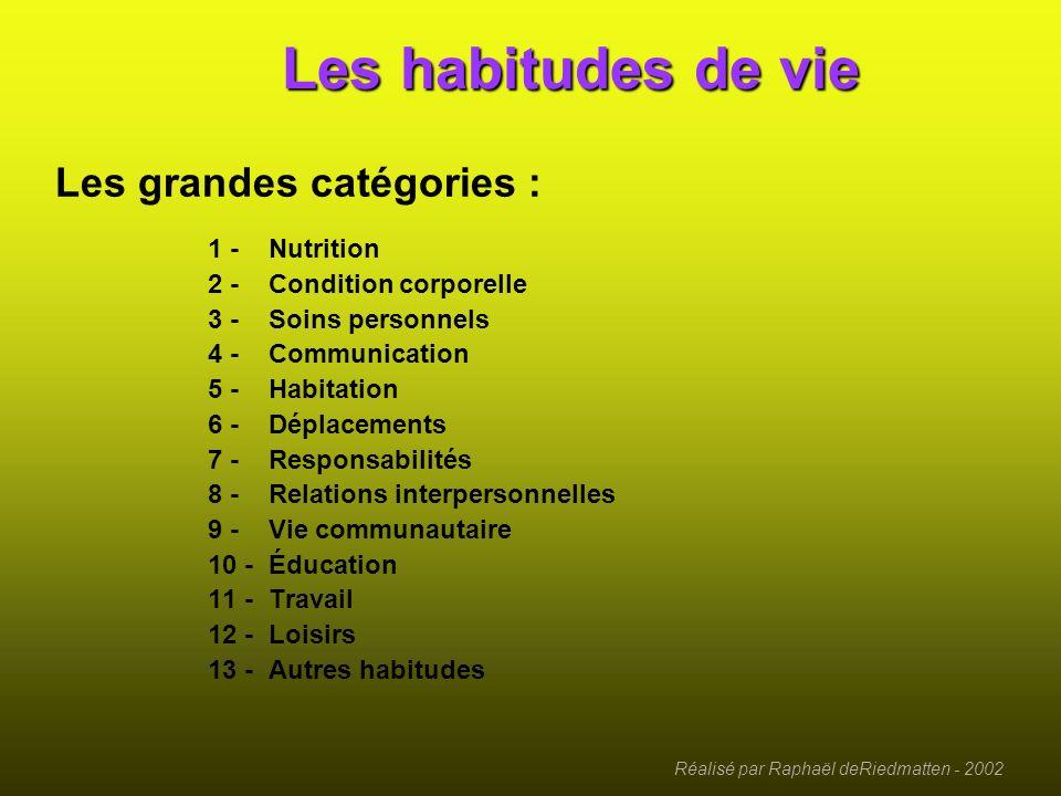 Les habitudes de vie Les grandes catégories : 1 - Nutrition