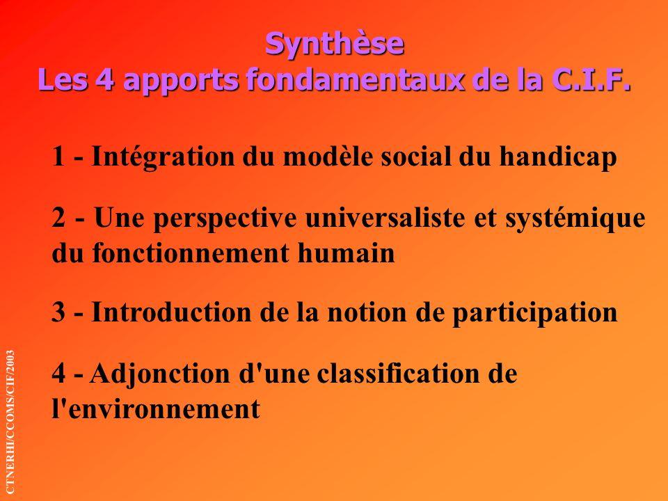 Synthèse Les 4 apports fondamentaux de la C.I.F.
