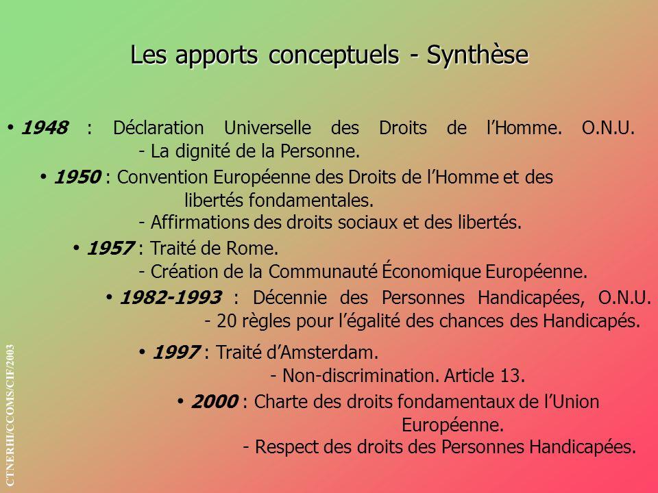 Les apports conceptuels - Synthèse