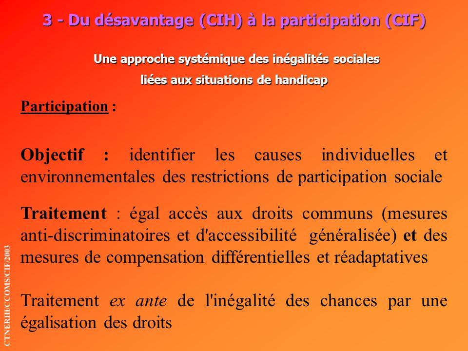 3 - Du désavantage (CIH) à la participation (CIF) Une approche systémique des inégalités sociales liées aux situations de handicap