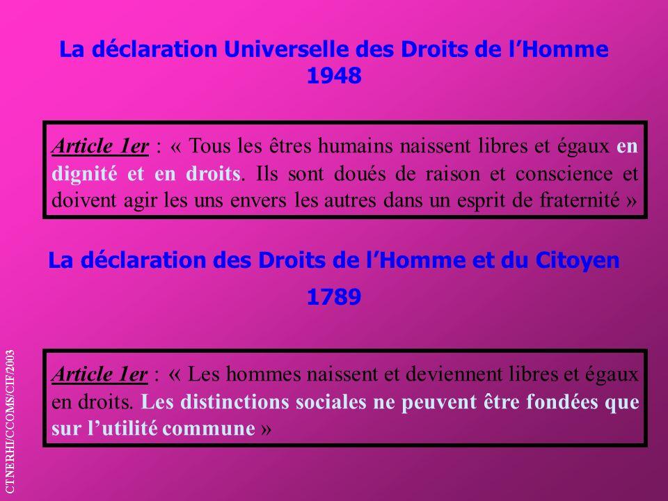 La déclaration Universelle des Droits de l'Homme 1948