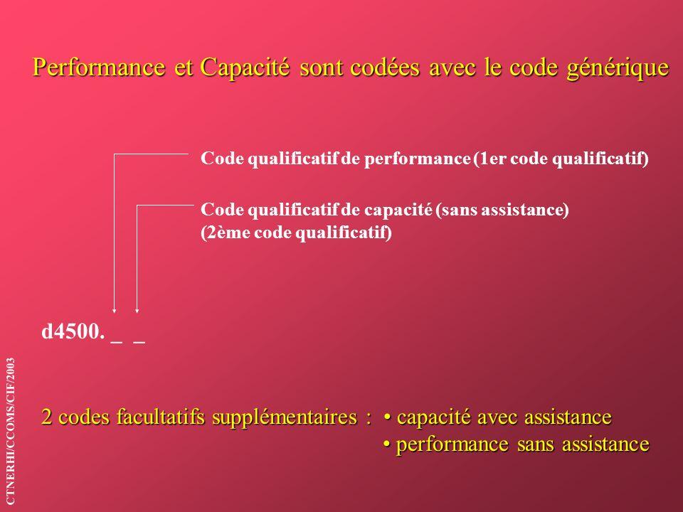 Performance et Capacité sont codées avec le code générique