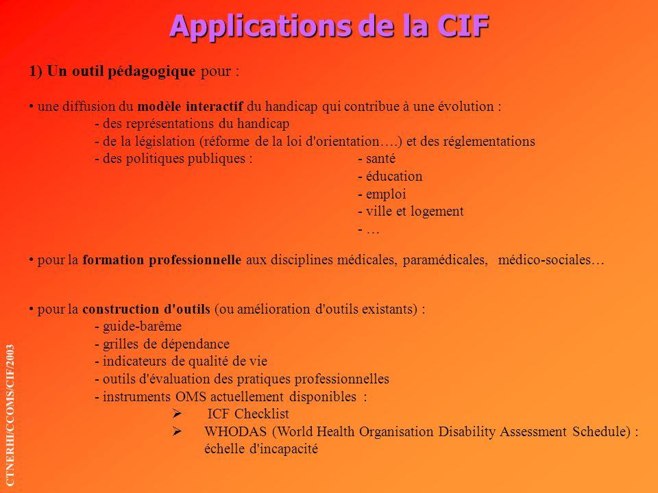 Applications de la CIF 1) Un outil pédagogique pour :