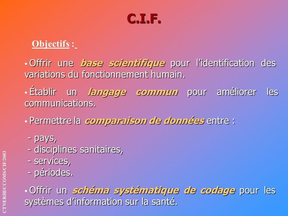 C.I.F. Objectifs : Offrir une base scientifique pour l'identification des variations du fonctionnement humain.