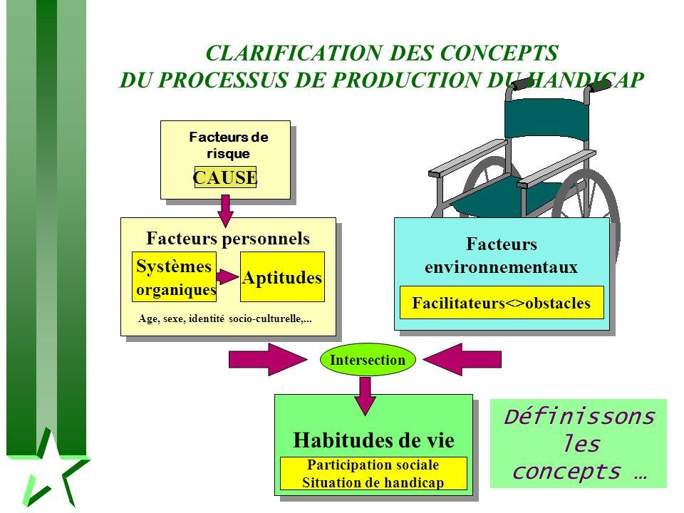 CLARIFICATION DES CONCEPTS DU PROCESSUS DE PRODUCTION DU HANDICAP