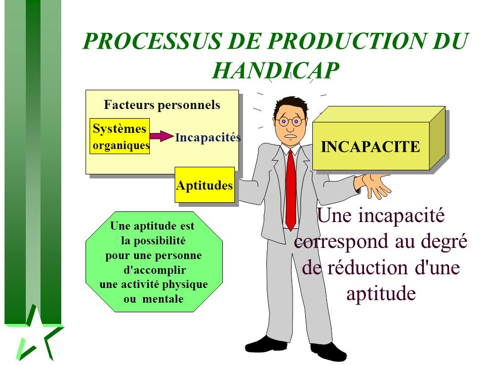 PROCESSUS DE PRODUCTION DU HANDICAP