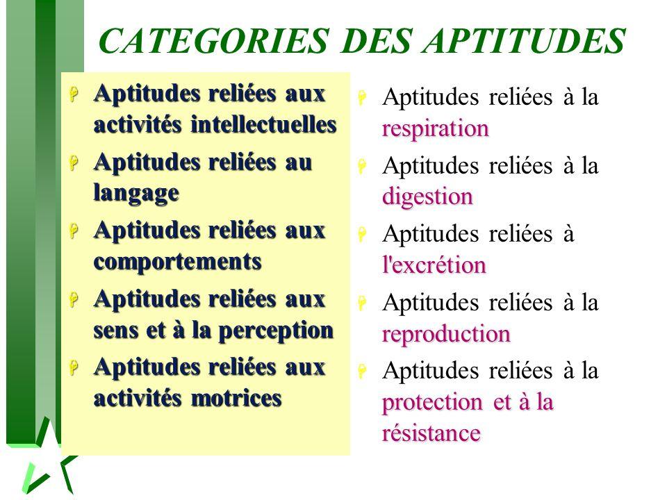 CATEGORIES DES APTITUDES