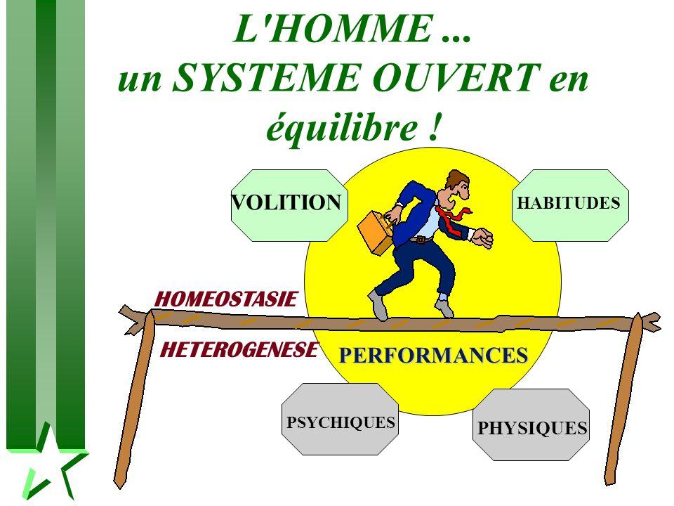 L HOMME ... un SYSTEME OUVERT en équilibre !