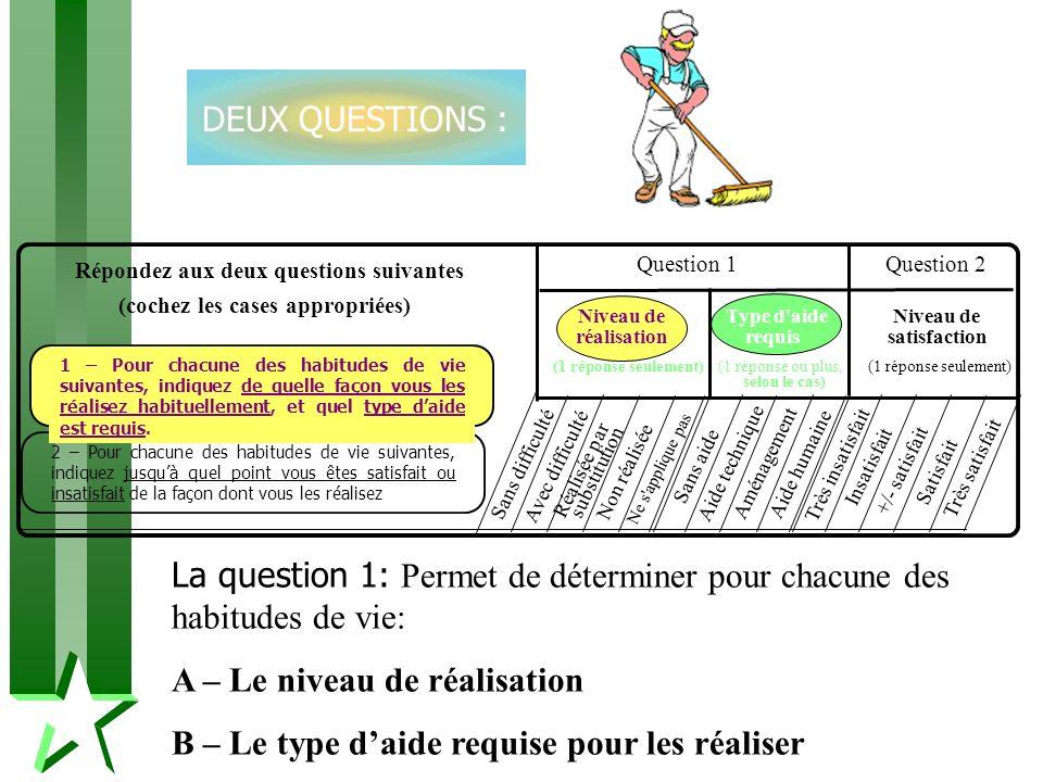 La question 1: Permet de déterminer pour chacune des habitudes de vie: