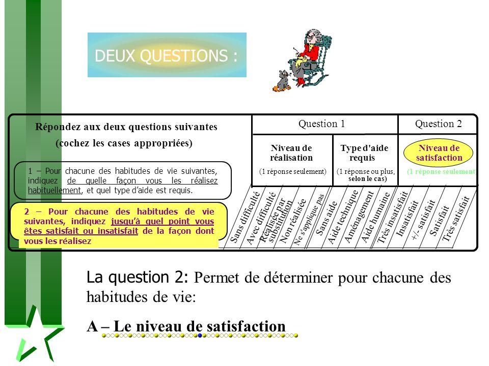La question 2: Permet de déterminer pour chacune des habitudes de vie: