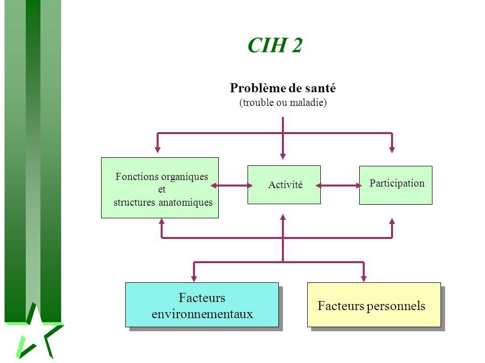 CIH 2 Problème de santé (trouble ou maladie) Facteurs environnementaux