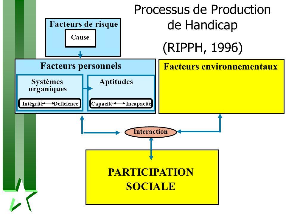 Facteurs environnementaux PARTICIPATION SOCIALE