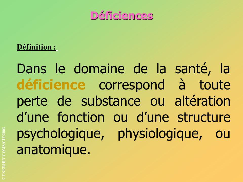 Déficiences Définition :