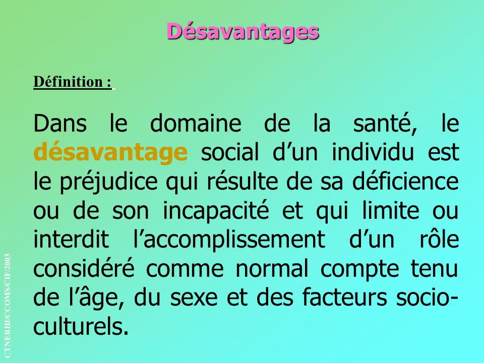 Désavantages Définition :