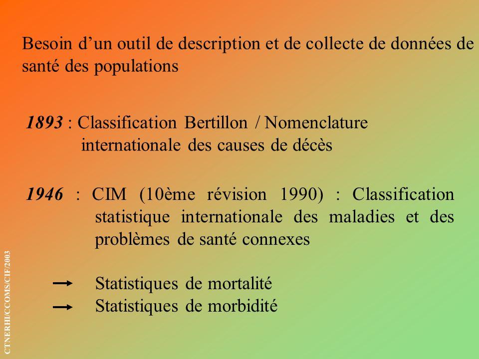 Statistiques de mortalité Statistiques de morbidité