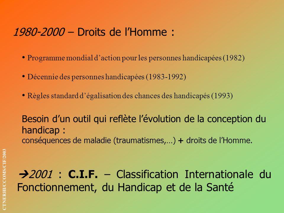 1980-2000 – Droits de l'Homme : Programme mondial d'action pour les personnes handicapées (1982) Décennie des personnes handicapées (1983-1992)