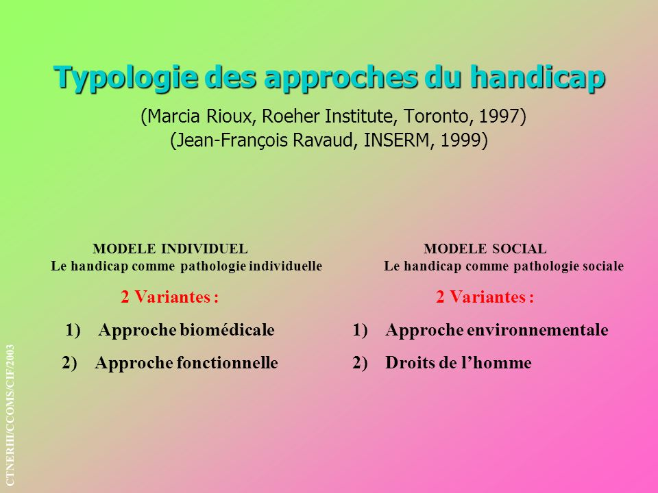 Typologie des approches du handicap (Marcia Rioux, Roeher Institute, Toronto, 1997) (Jean-François Ravaud, INSERM, 1999)