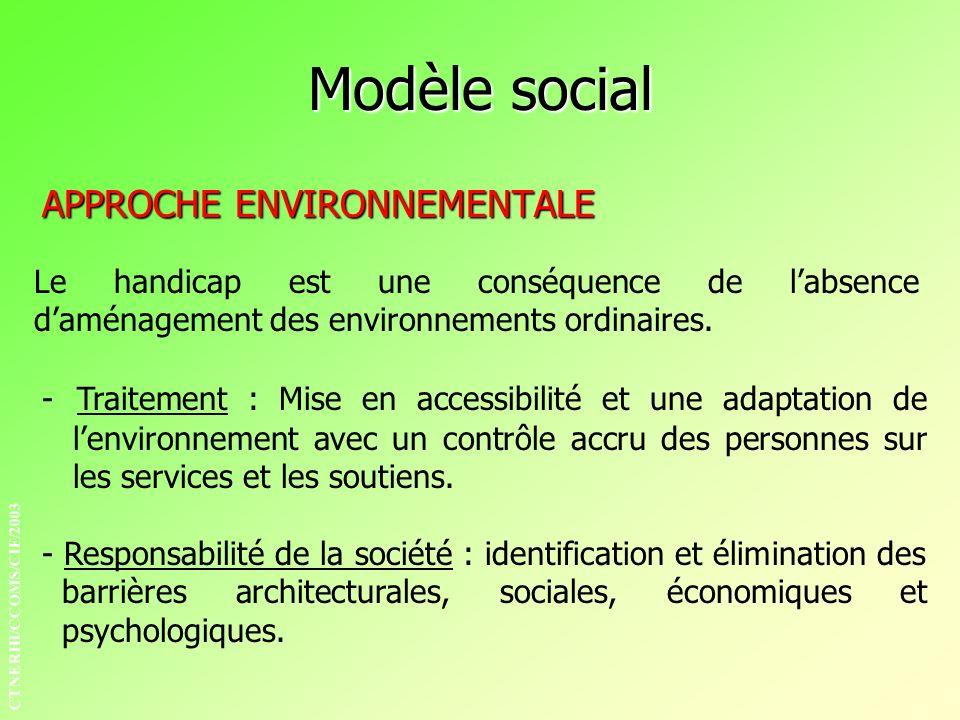 Modèle social APPROCHE ENVIRONNEMENTALE