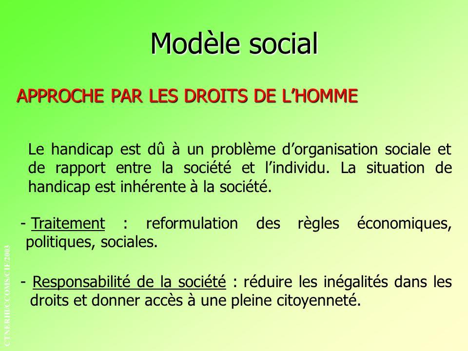 Modèle social APPROCHE PAR LES DROITS DE L'HOMME