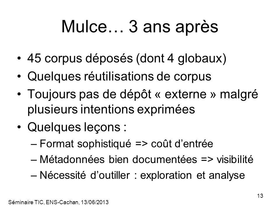 Mulce… 3 ans après 45 corpus déposés (dont 4 globaux)