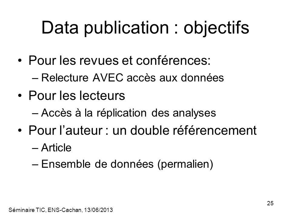 Data publication : objectifs