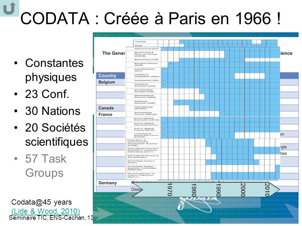 CODATA : Créée à Paris en 1966 !