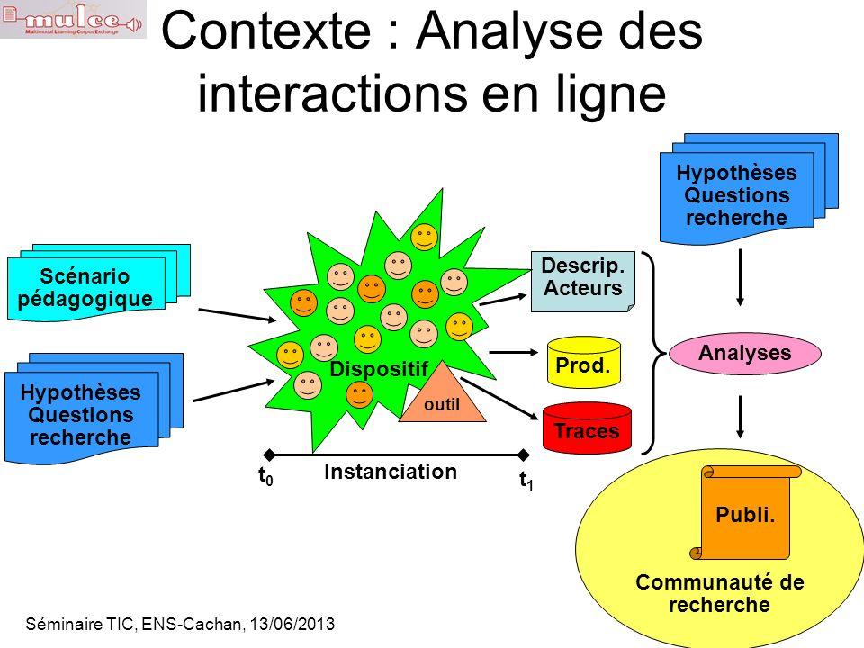 Contexte : Analyse des interactions en ligne