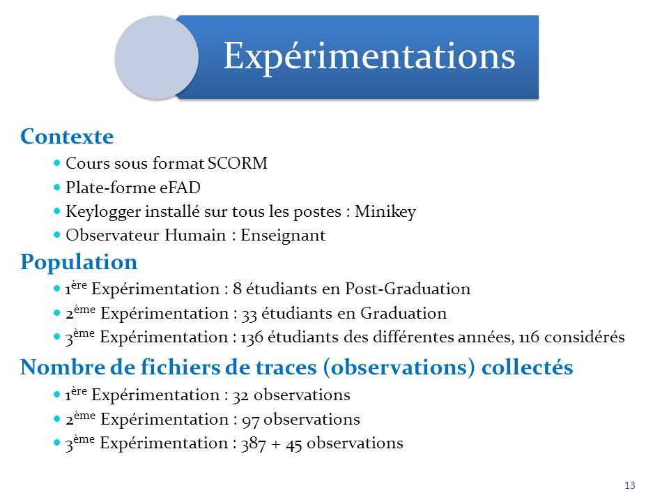 Nombre de fichiers de traces (observations) collectés