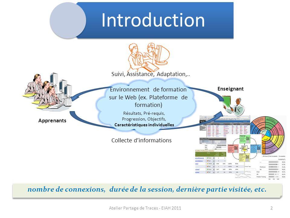 Introduction Suivi, Assistance, Adaptation,.. Environnement de formation sur le Web (ex. Plateforme de formation)
