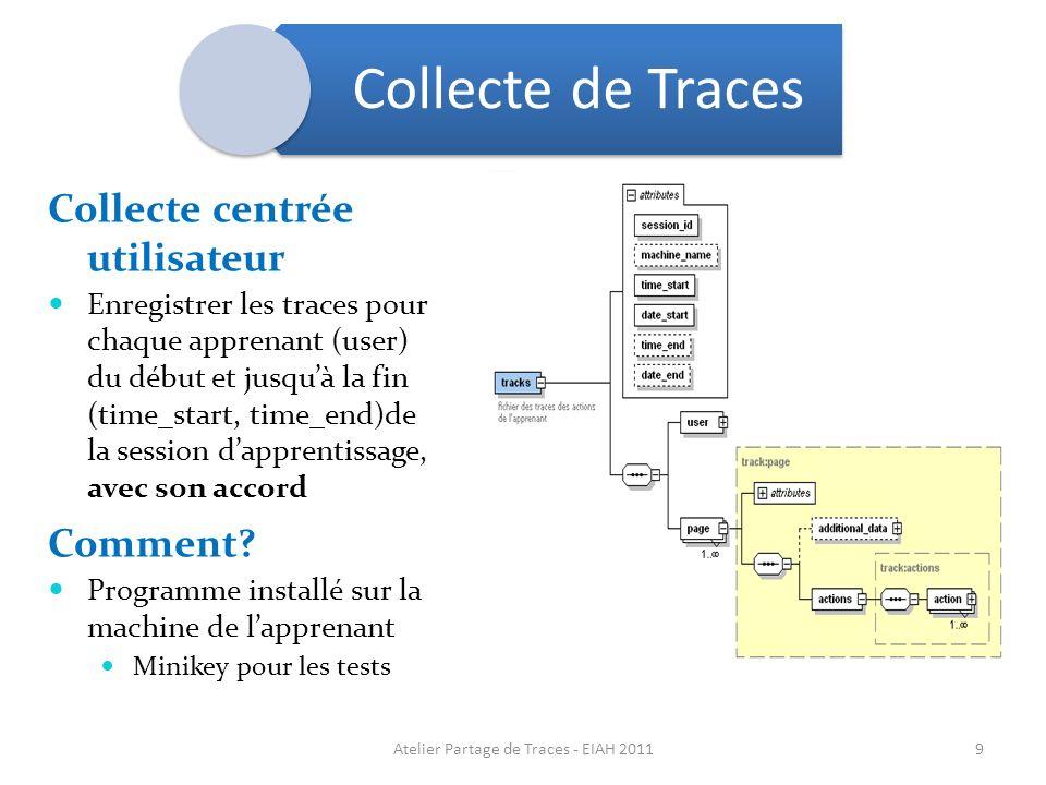 Atelier Partage de Traces - EIAH 2011